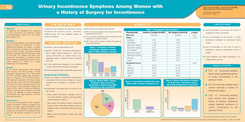 Scientific Posters | Medwritecomm
